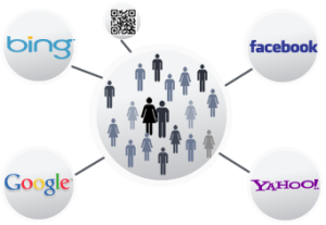 image-search-marketing